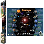 Solar System Interactive Smart Chart